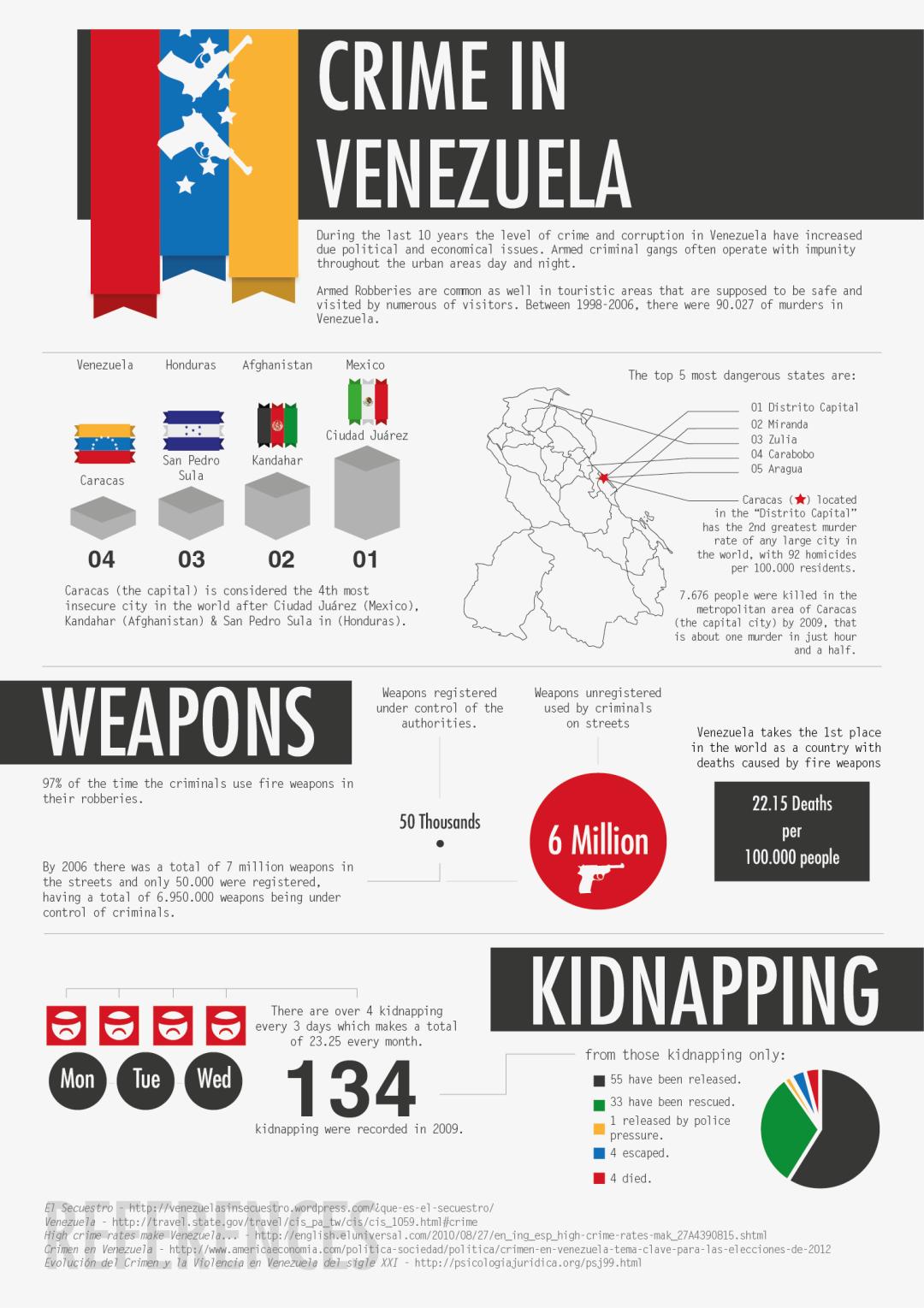 crime-in-venezuela_5076b15307614