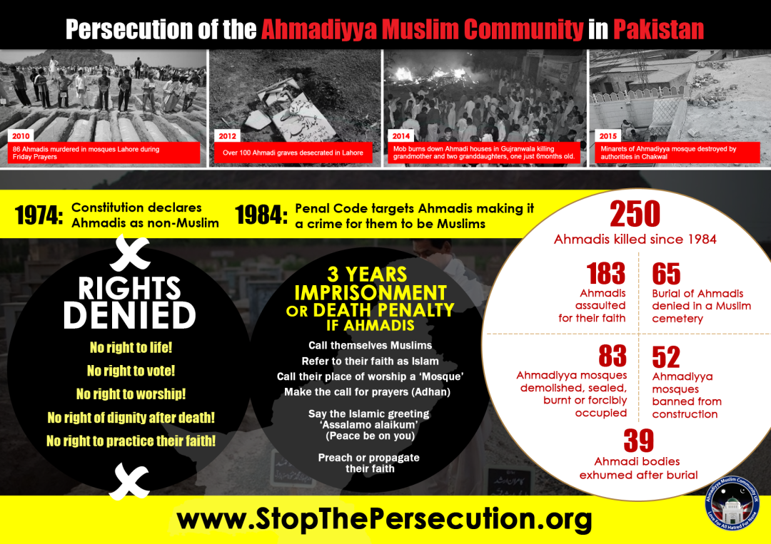 Infographic-Persecution-of-Ahmadis-in-Pakistan-June-2015-1.png